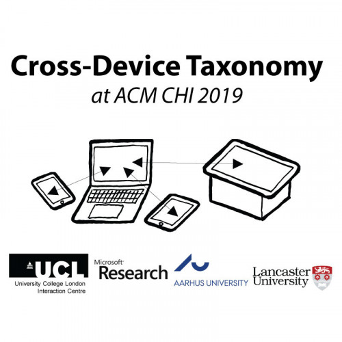 Cross-Device Taxonomy: Survey, Opportunities and Challenges of Interactions Spanning Across Multiple Devices